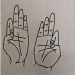 Gyan mudra for knowledge