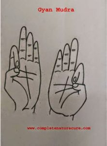 Mudra For Acne