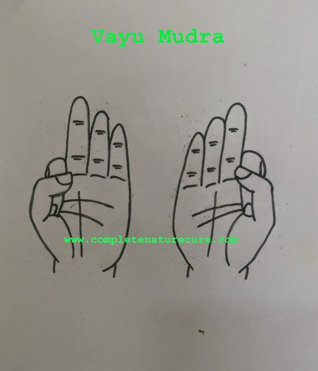Mudras for back pain