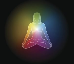Why it is very crucial that we should know Aura ?