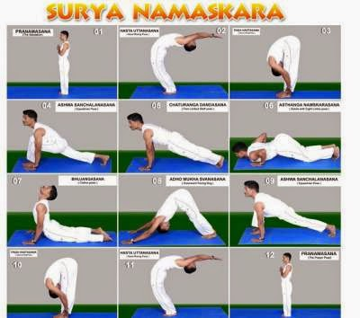 surya namaskar benefits how to do mantras and