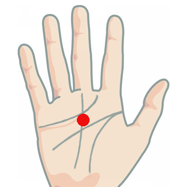 Acupressure point for Excessive sweating