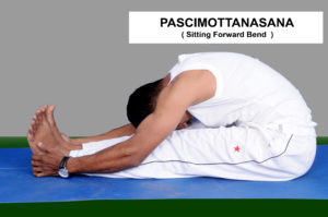 Yoga asanas for gastric troubles